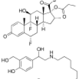 Fluticasone/salmeterol