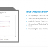 AmPharm Statistics - Pharmaceutical Statistics, Pharmaceutical Consulting, Clinical Trial Data Analysis, Biostatistics Consulting Image 2