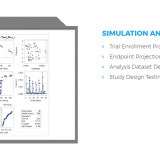 AmPharm Statistics - Pharmaceutical Statistics, Pharmaceutical Consulting, Clinical Trial Data Analysis, Biostatistics Consulting Image 4